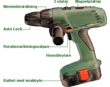 Funktioner och olika delar på en sladdlös borrmaskin