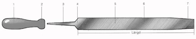 beskrivning av en fils olika delar