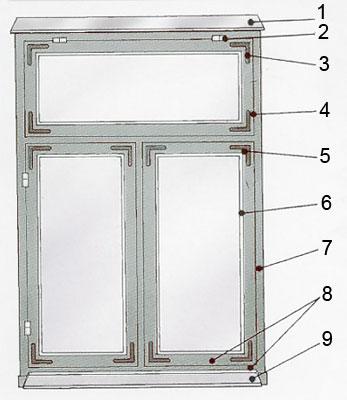 Fönsterrenovering - Skiss på fönsterdetaljer