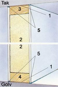 Illustration på väggelement