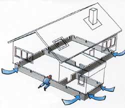 Skiss på husgrund och dess ventiler