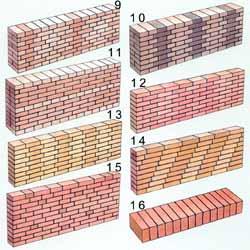 olika-typer-av-murforband