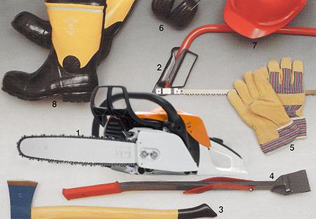 Redskap och maskiner som behövs vid trädfällning