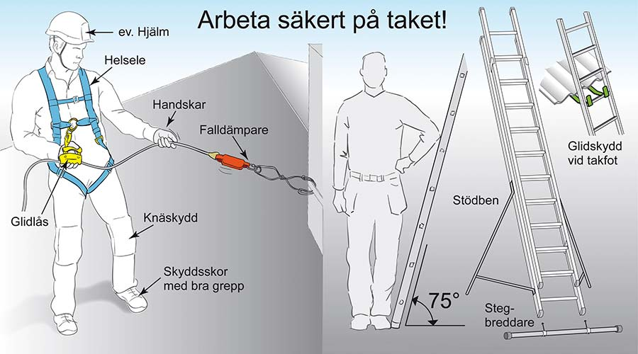 arbeta säkert på taket vid läggning av takpannor