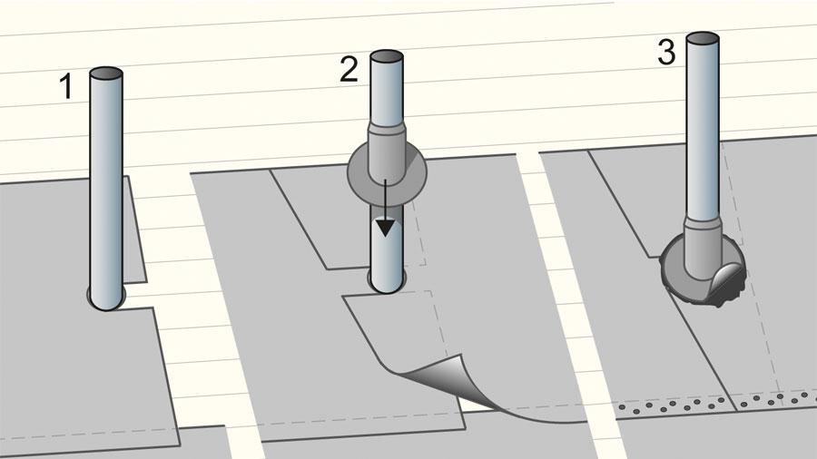 rörgenomföring på takpapp